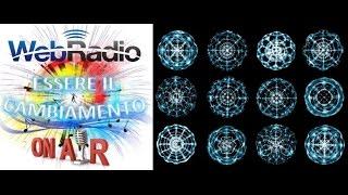 16° puntata - Acqua e suono. Dalla vibrazione alla cimatica