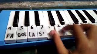 Not pianika lagu pelangi. Pelangi ondel onfel