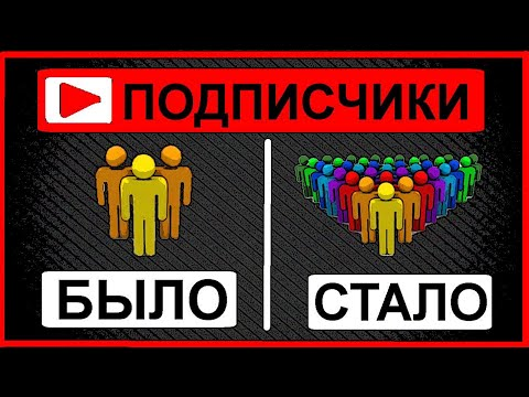 Как набрать первую 1000 подписчиков на youtube. Инструкция для набора подписчиков