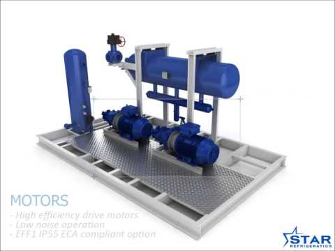 Natural Energy Efficient Cold Storage Refrigeration Solutions Video & Azanefreezer - Air Cooled Ammonia Condensing Unit by Star Refrigeration