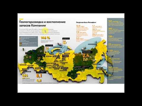 Акции Роснефть ROSN, обзор компании, покупка акций в приложении Сбербанк Инвестор