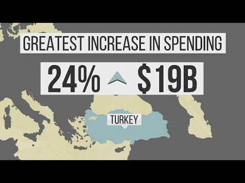 Military Spending As A Percentage Of GDP | Perspective With Alison Smith
