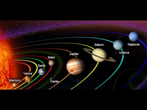 General information on solar system(Lok sewa aayog preparation)