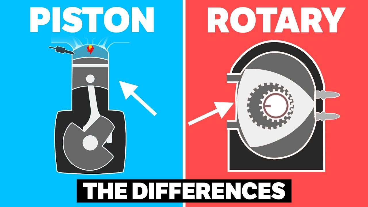 hight resolution of the differences between piston and rotary engines