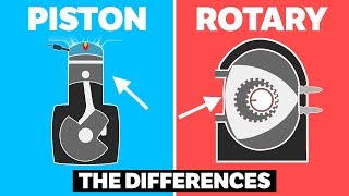 The Differences Between Piston And Rotary Engines