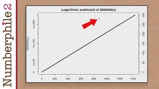 A Not So Amazing Graph (extra footage) - Numberphile