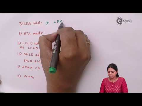 Data Transfer Instruction In 8085 Microprocessor - Instruction Set And Programming