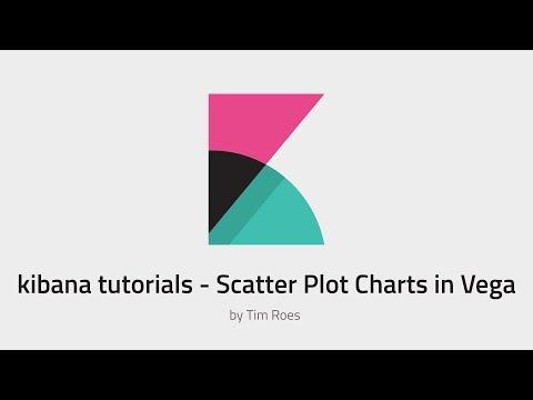 Kibana Scatter Plot Chart via Vega - YouTube
