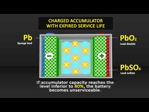 Battery regeneration technology by SWEL energy (www.swel-energy.com/eng)