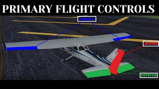 Aircraft Primary Flight Control Surfaces Explained | Ailerons, Elevators, and Rudders