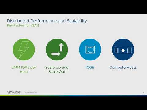 VMworld Archives - Clouds, etc