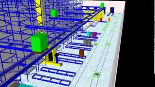 видео: Автоматические склады с высокими отсеками для хранения паллетов