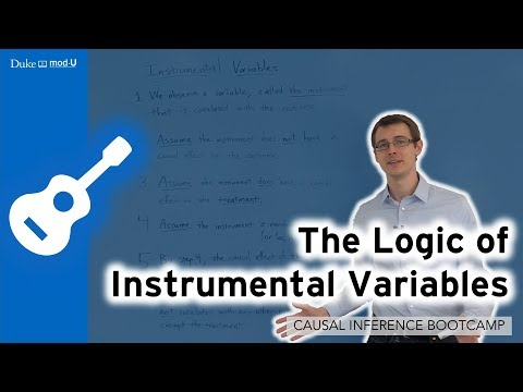 The Logic of Instrumental Variables: Causal Inference Bootcamp