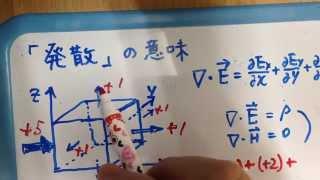 ベクトル解析2 マクスウェル方程式 発散の意味他