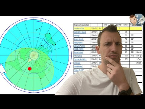 Has a Working Flat Earth Map Finally Been Produced?? thumbnail