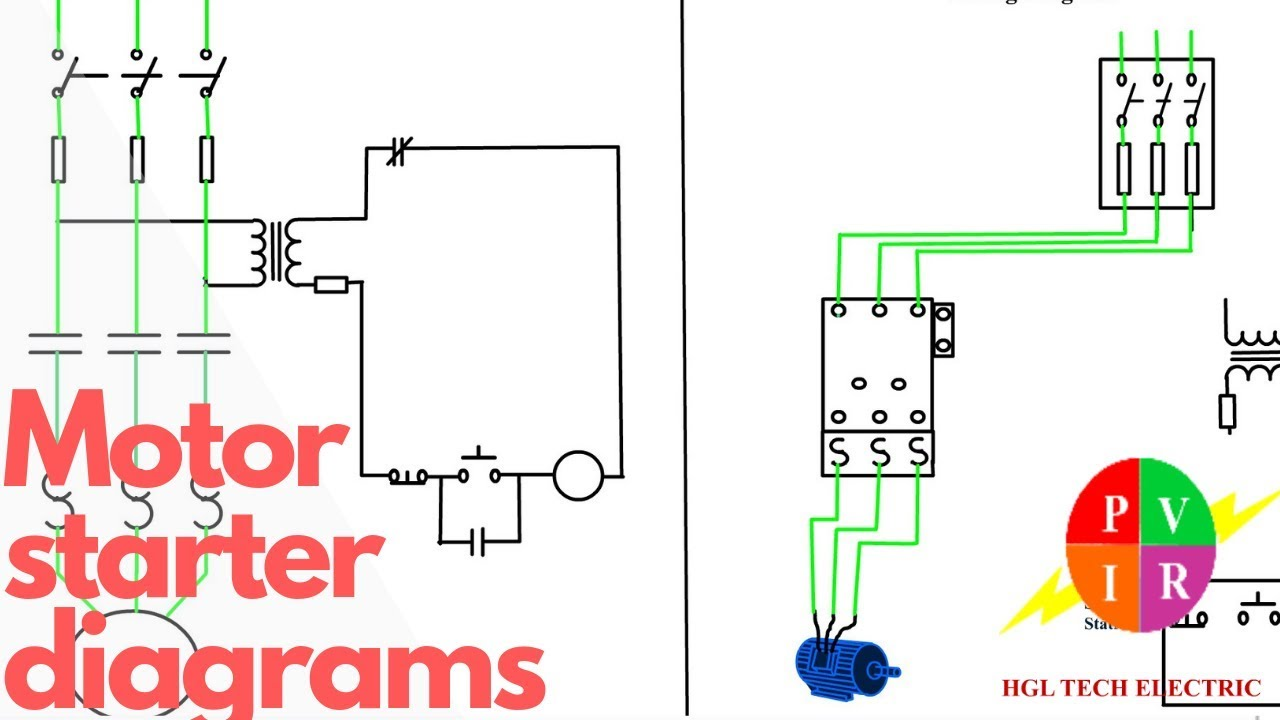 Motor Starter diagram. Start stop 3 wire control. Starting a three