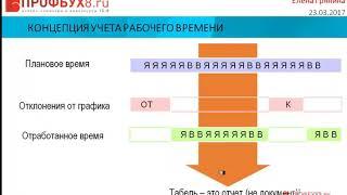 Табель учета рабочего времени в ЗУП 3.1 (видеоуроки 1С ЗУП 8.3)