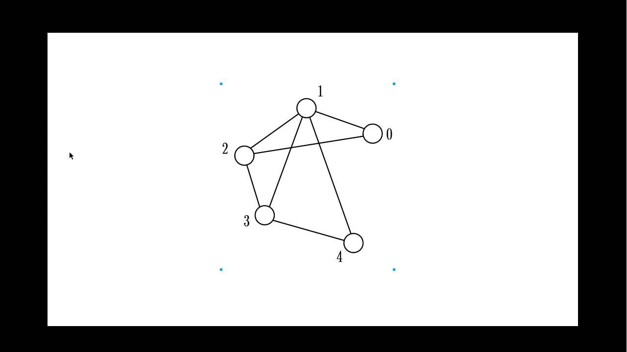 Graph Coloring (Vertex) in C++ with output in LaTeX/TikZ