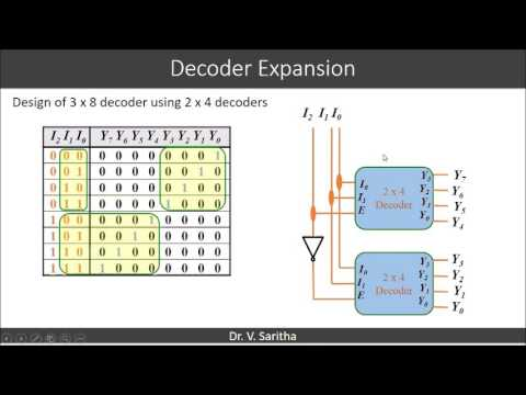 decoder expansion and implementation using decoders