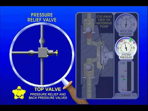 Metering Pump Optimization from Primary Fluid Systems Inc.