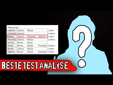 De Test wijst naar Lakshmi! (WIDM) - Aflevering 3 - Wie is de Mol 2021