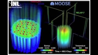 MOOSE full-core reactor simulation