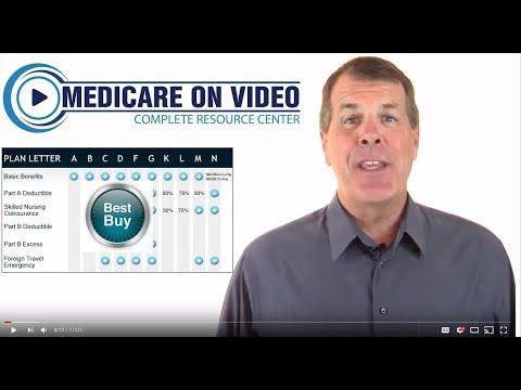 Best Medicare Supplement Plan {2017} - How to Find the Best Medicare Plan