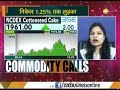 Commodities Live: Know about action in commodities market, 8th March, 2019