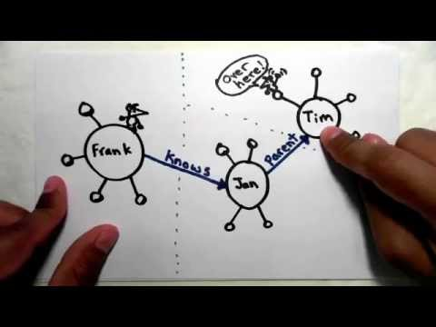 What is Linked Data? - YouTube