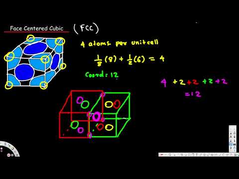 Unit Cell - Face Centered Cubic Crystal Lattice Structures - Physical Electronics