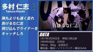 【MIDI】横浜DeNAベイスターズ応援歌メドレー【2014年版】