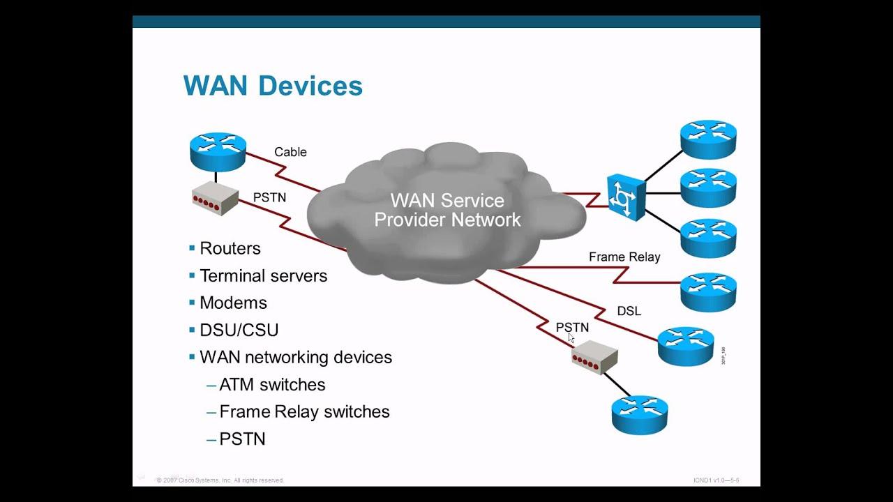 Cisco 21 WAN Technologies - YouTube