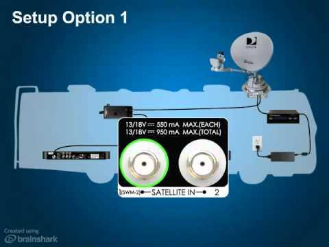 Direct Tv Wiring Diagram Swm Onan Generator Wire Winegard Trav Ler Antenna Youtube