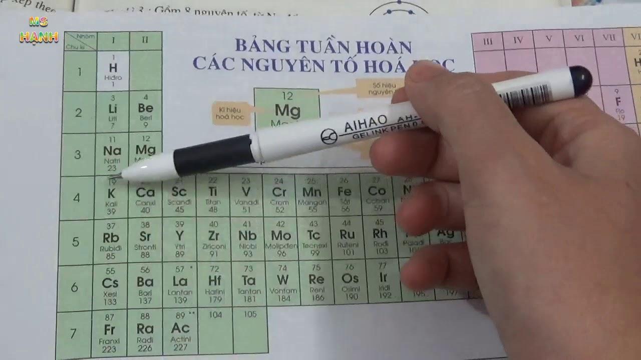 [ Hóa Học 9 ] Bài 31 Sơ lược về bảng tuần hoàn các nguyên tố hóa học (SGK) tiết 1