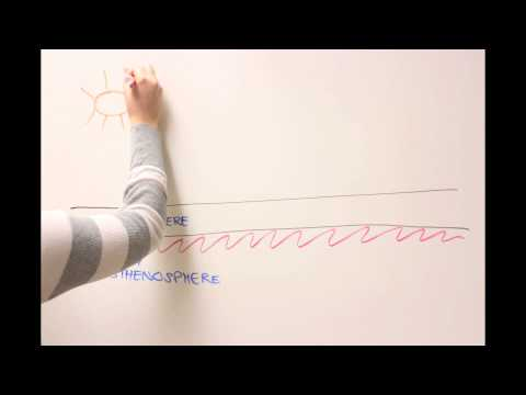 Isostatic Rebound of Earth's Crust