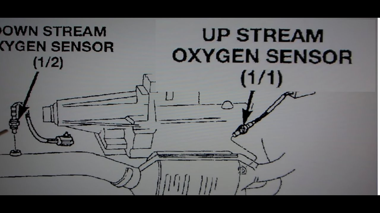 Maxresdefault on 1998 Dodge Ram 1500 Oxygen Sensor