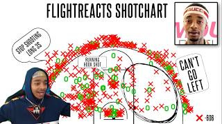 Proof That FlightReacts Is The WORST Basketball Player EVER Reaction!
