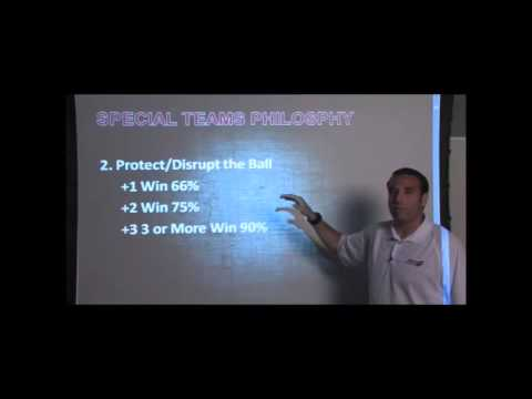 Joe Rossi - Better Special Teams Fundamentals