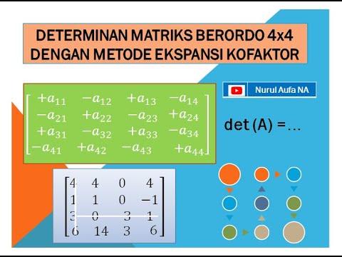 36.-determinan-matriks-berordo-4x4-dengan-metode-kofaktor
