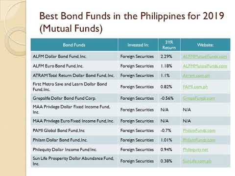HOW TO INVEST IN MUTUAL FUNDS & UITF IN THE PHILIPPINES