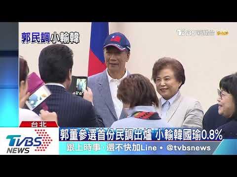 郭董參選首份民調出爐 小輸韓國瑜0.8%