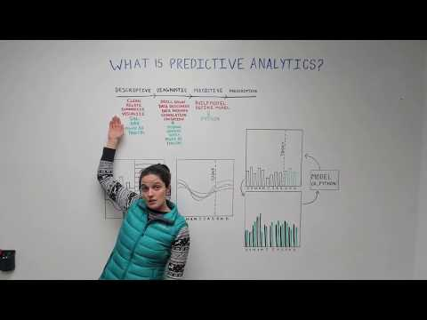 The Fundamentals of Predictive Analytics - Data Science Wednesday