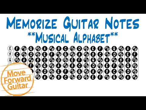Memorize Guitar Notes - Musical Alphabet