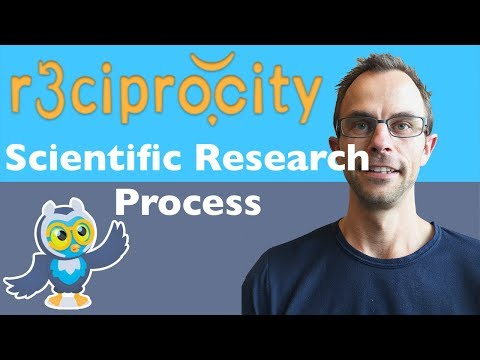 What Is The Scientific Research Process? - Thesis Help