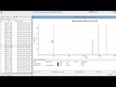 Wireshark I/O Graph Issue and Workaround - YouTube