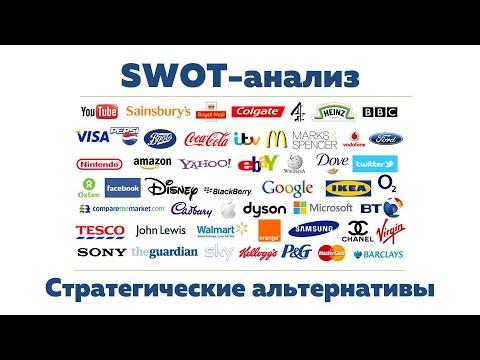 SWOT-анализ. Как формулировать стратегические альтернативы развития компании