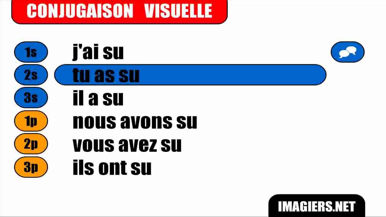 Conjugaison Indicatif Passe Compose Verbe Savoir Youtube
