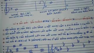 Part 1 Tự học classic guitar - Lý thuyết căn bản âm nhạc (Quốc Hưng)