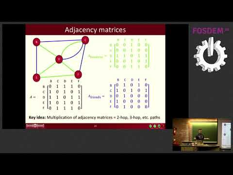 Multiplex Graph Analysis With GraphBLAS