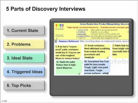 New Product Development: The Discovery Interview
